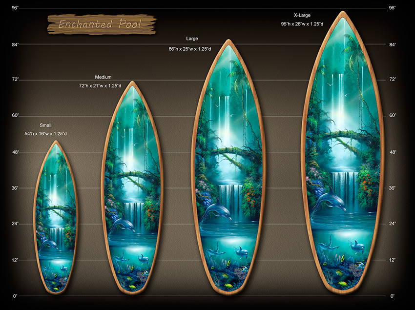 Waterfall painting on Surfboard